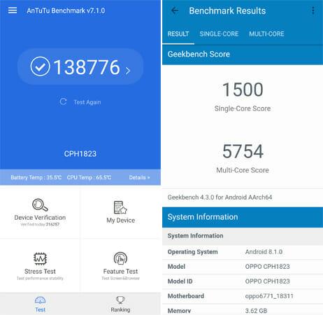 OPPO F9 Benchmark Results