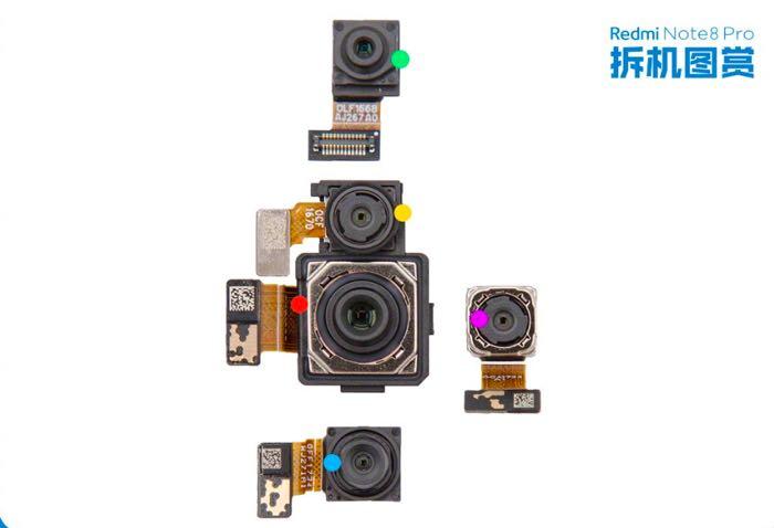 redmi note 8 pro camera setup